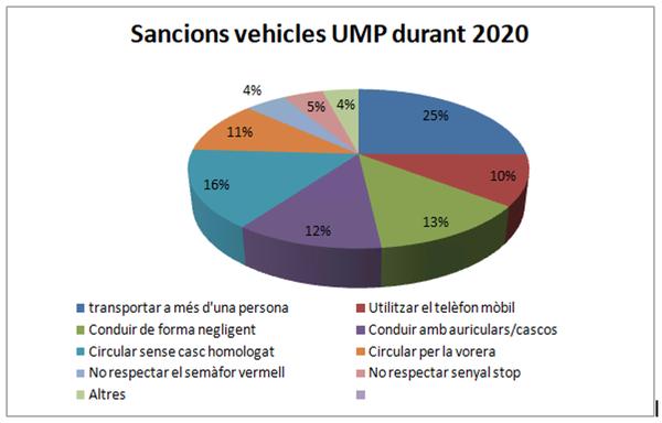 sancions-vmp-2020.png
