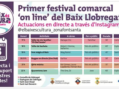 Connecta't a Instagram i dona suport als nostres artistes amb el festival El Baix és Cultura