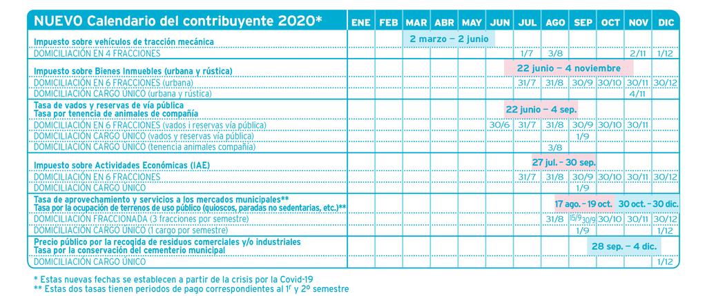 CONTRIBUENT2020NOU_es.png